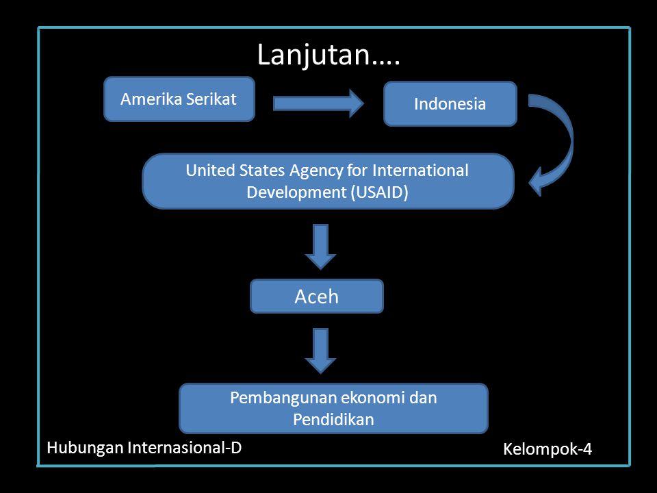 Hubungan Internasional-D Kelompok-4 Lanjutan…. Amerika Serikat Indonesia United States Agency for International Development (USAID) Aceh Pembangunan e