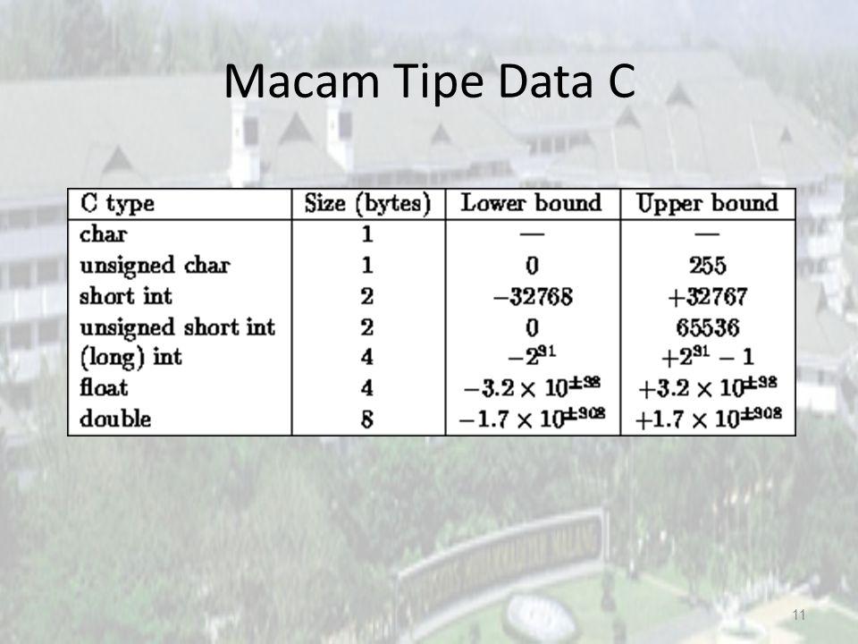 Macam Tipe Data C 11
