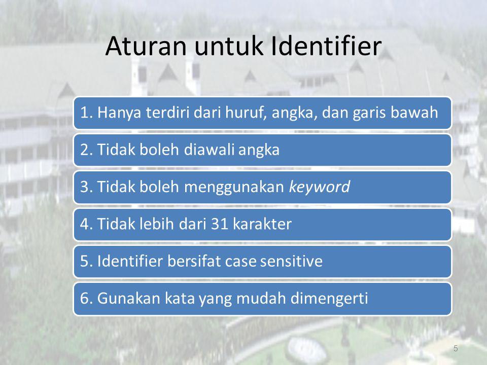 Aturan untuk Identifier 1. Hanya terdiri dari huruf, angka, dan garis bawah2. Tidak boleh diawali angka3. Tidak boleh menggunakan keyword4. Tidak lebi