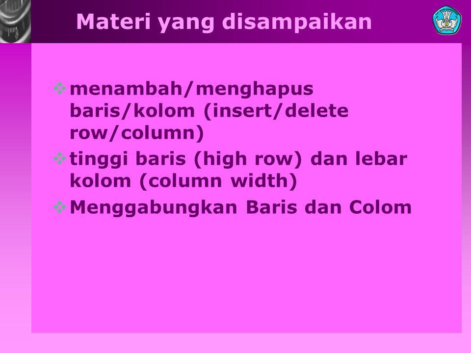 Materi yang disampaikan mmenambah/menghapus baris/kolom (insert/delete row/column) ttinggi baris (high row) dan lebar kolom (column width) MMeng