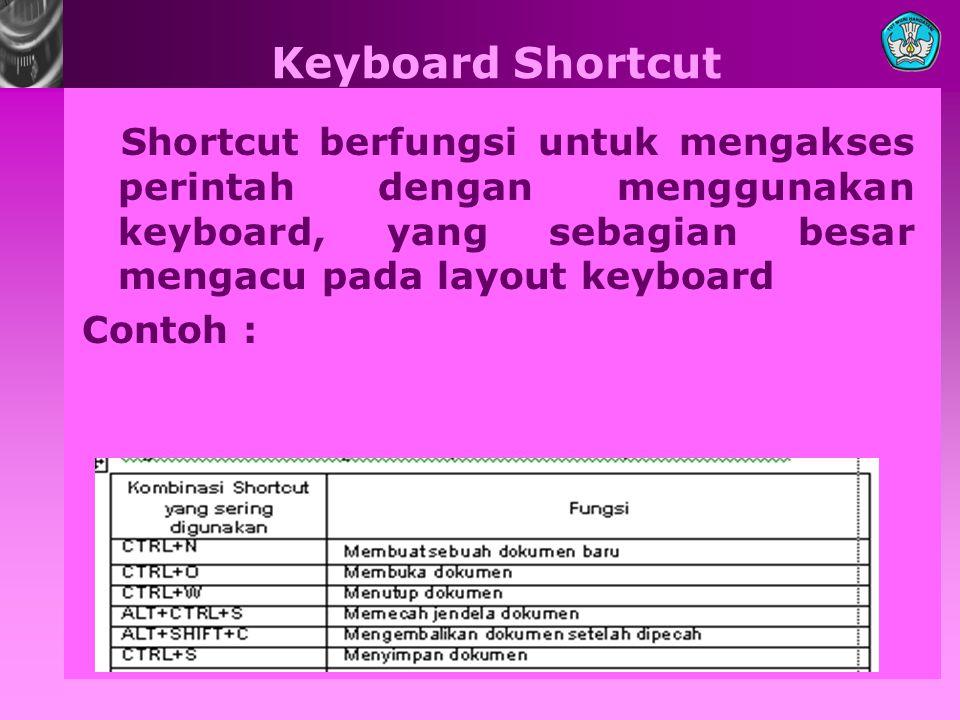 Keyboard Shortcut Shortcut berfungsi untuk mengakses perintah dengan menggunakan keyboard, yang sebagian besar mengacu pada layout keyboard Contoh :
