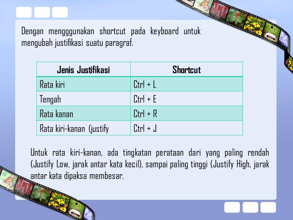 Dengan mengggunakan shortcut pada keyboard untuk mengubah justifikasi suatu paragraf. Jenis JustifikasiShortcut Rata kiriCtrl + L TengahCtrl + E Rata