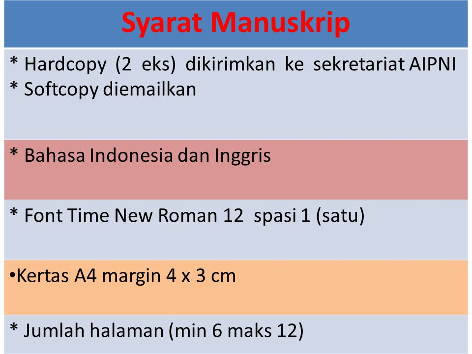 Syarat Manuskrip * Hardcopy (2 eks) dikirimkan ke sekretariat AIPNI * Softcopy diemailkan * Bahasa Indonesia dan Inggris * Font Time New Roman 12 spas