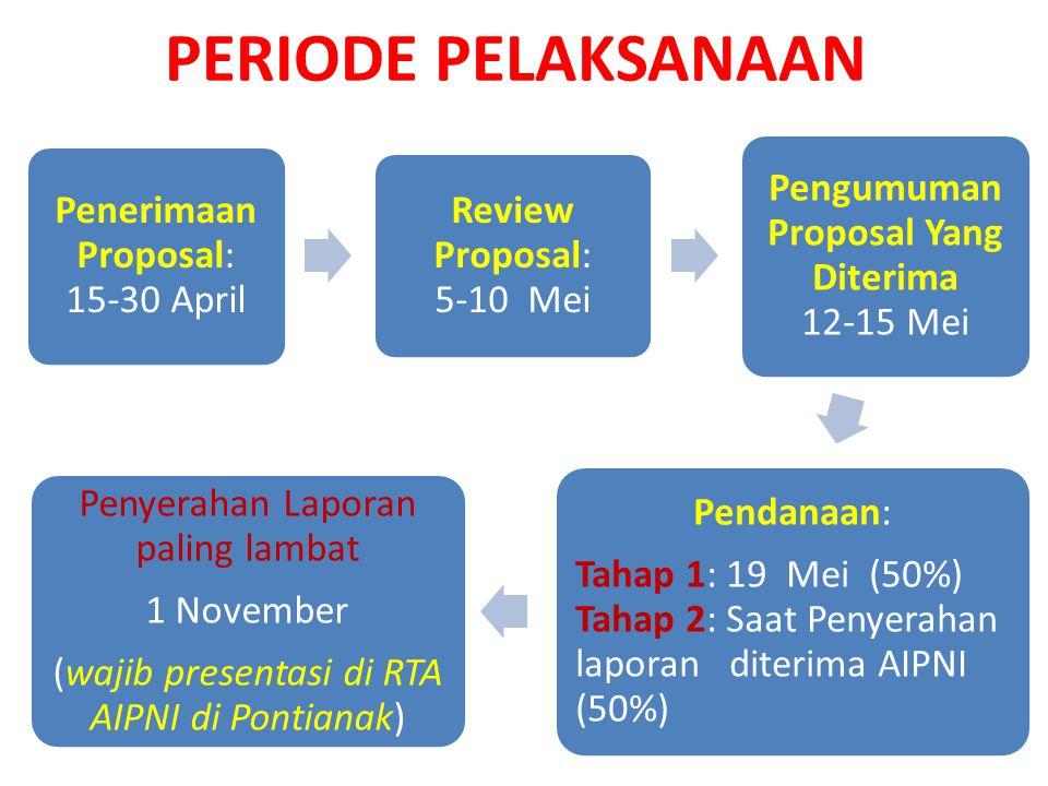 PERIODE PELAKSANAAN Penerimaan Proposal: 15-30 April Review Proposal: 5-10 Mei Pengumuman Proposal Yang Diterima 12-15 Mei Pendanaan: Tahap 1: 19 Mei