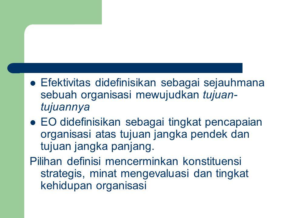 30 Kriteria tentang Efektivitas Organisasi (menurut John P.