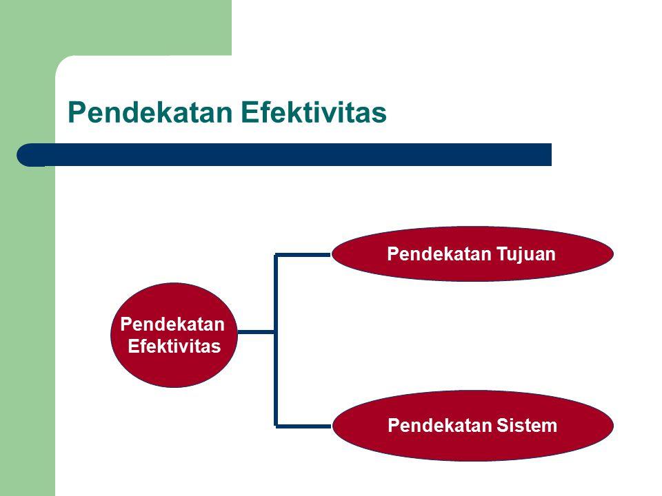 Pendekatan Efektivitas Pendekatan Efektivitas Pendekatan Tujuan Pendekatan Sistem