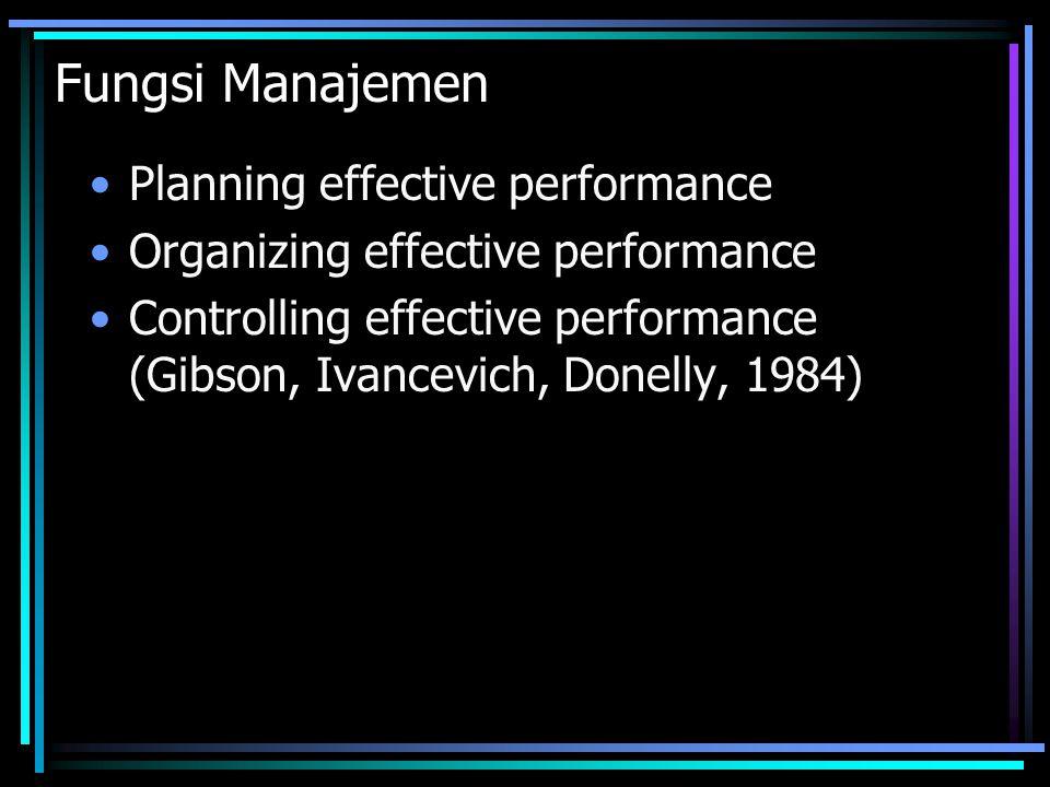 Fungsi Manajemen Planning effective performance Organizing effective performance Controlling effective performance (Gibson, Ivancevich, Donelly, 1984)