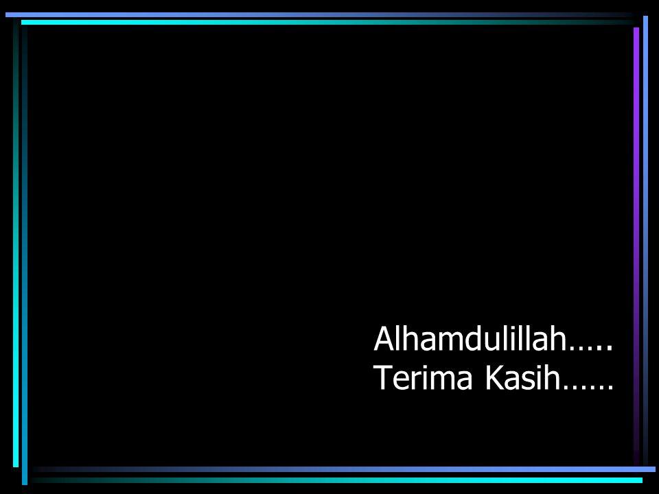 Alhamdulillah….. Terima Kasih……