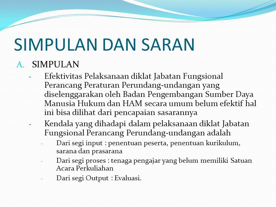 B.SARAN 1.