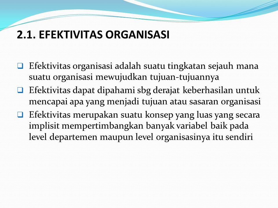  Efektivitas organisasi adalah suatu tingkatan sejauh mana suatu organisasi mewujudkan tujuan-tujuannya  Efektivitas dapat dipahami sbg derajat kebe