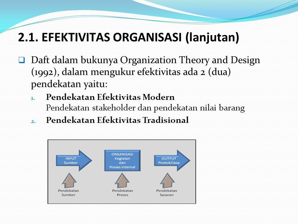  Daft dalam bukunya Organization Theory and Design (1992), dalam mengukur efektivitas ada 2 (dua) pendekatan yaitu: 1. Pendekatan Efektivitas Modern