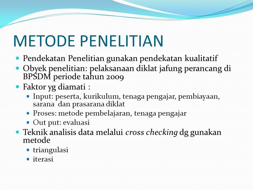 HASIL PENELITIAN (INPUT) NO Faktor-faktor yang mempengaruhi pengukuran efektivitas diklat Informasi yang dinginkan dari faktor-faktor tersebut Jawaban Informasi/ Hasil Penelitiannilai A.PESERTA Peserta Diklat Jabatan Fungsional Perancang Peraturan Perundang-undangan didasarkan atas Peraturan Menteri Hukum dan Hak Asasi Manusia Nomor M- 73.KP.04.12 Tahun 2006.