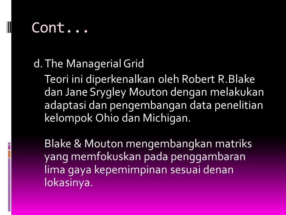 Cont... d. The Managerial Grid Teori ini diperkenalkan oleh Robert R.Blake dan Jane Srygley Mouton dengan melakukan adaptasi dan pengembangan data pen