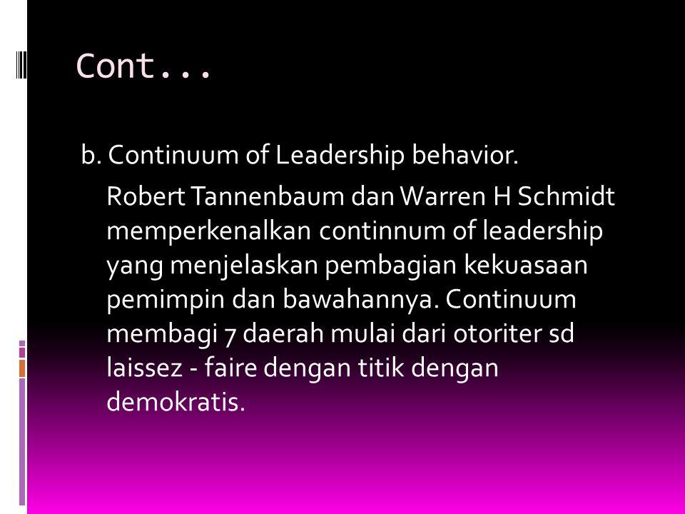 Cont... b. Continuum of Leadership behavior. Robert Tannenbaum dan Warren H Schmidt memperkenalkan continnum of leadership yang menjelaskan pembagian