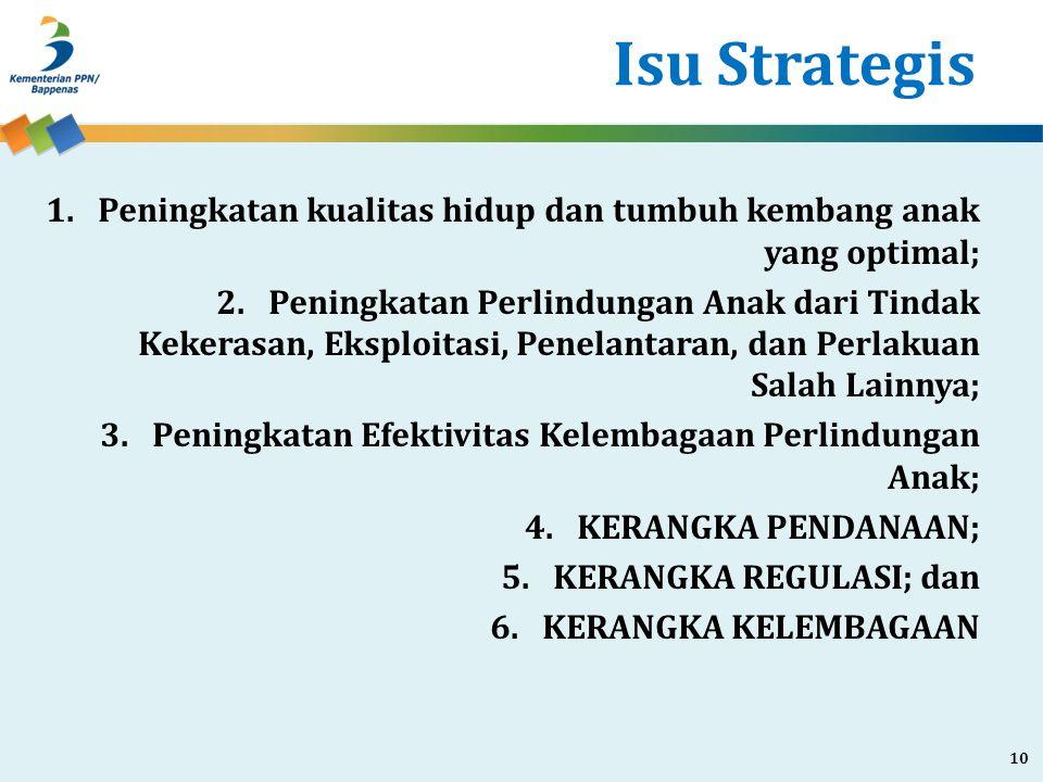 Isu Strategis 1.Peningkatan kualitas hidup dan tumbuh kembang anak yang optimal; 2.Peningkatan Perlindungan Anak dari Tindak Kekerasan, Eksploitasi, P