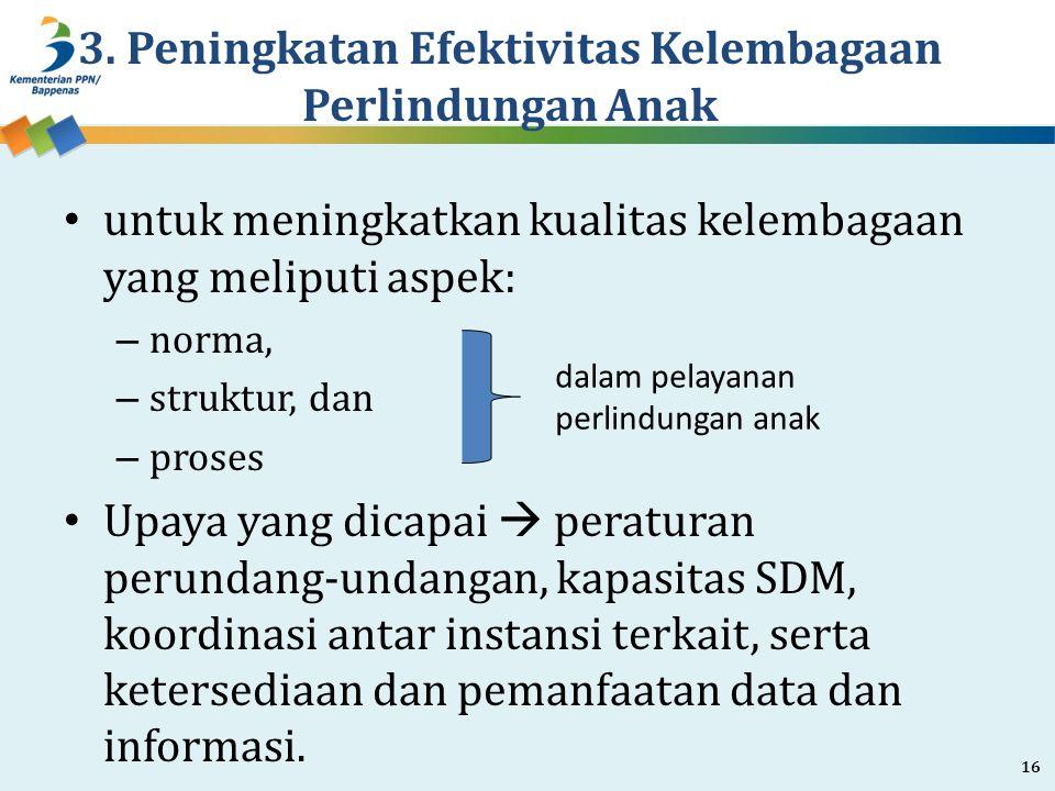 3. Peningkatan Efektivitas Kelembagaan Perlindungan Anak untuk meningkatkan kualitas kelembagaan yang meliputi aspek: – norma, – struktur, dan – prose