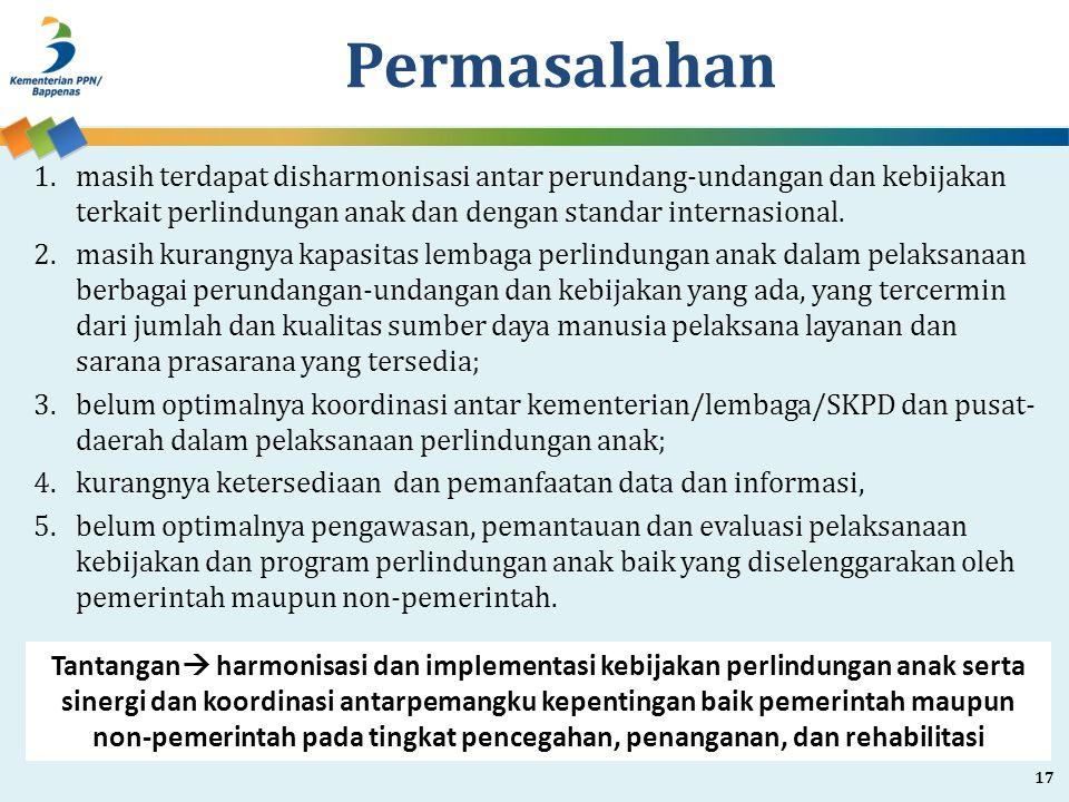 Permasalahan 1.masih terdapat disharmonisasi antar perundang-undangan dan kebijakan terkait perlindungan anak dan dengan standar internasional. 2.masi