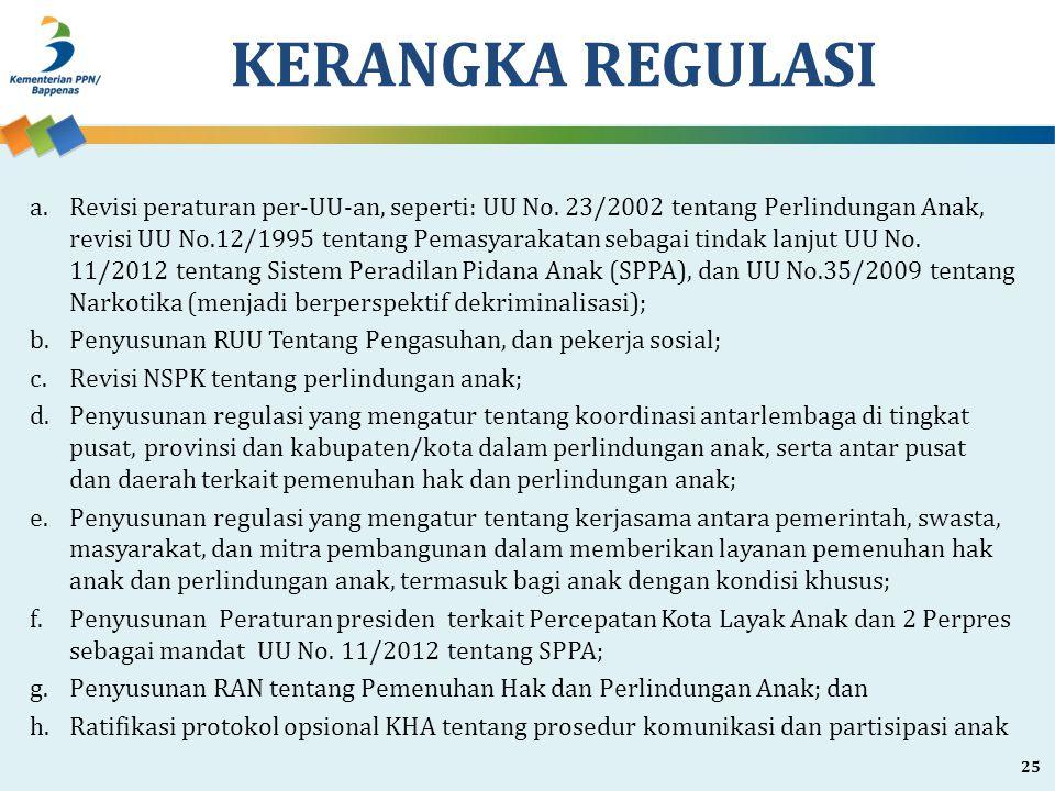 KERANGKA REGULASI a.Revisi peraturan per-UU-an, seperti: UU No. 23/2002 tentang Perlindungan Anak, revisi UU No.12/1995 tentang Pemasyarakatan sebagai