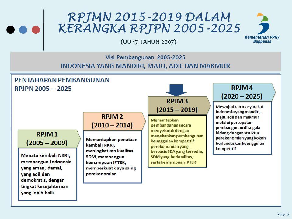 TUJUAN PERTEMUAN Mendapatkan input atau masukan sebagai penyempurnaan draft Teknokratik RPJMN 2015-2019 Bidang Perlindungan Anak Mendapatkan masukan dalam penyusunan matriks lintas bidang Perlindungan Anak sesuai dengan Tupoksi masing-masing K/L yang terlibat 4