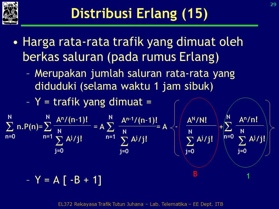 EL372 Rekayasa Trafik Tutun Juhana – Lab.Telematika – EE Dept.