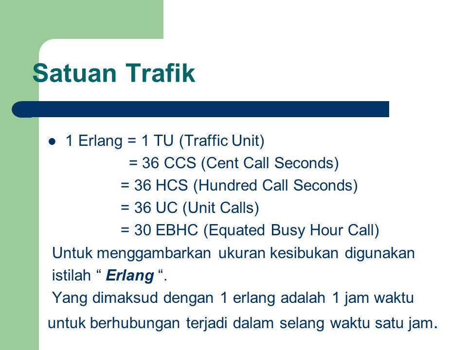 17 Pendekatan lain perhitungan intensitas trafik (cont.) – Hasil-hasil lain Waktu pendudukan rata-rata : Jumlah pendudukan per satuan waktu – C = A/t r = N/T A = C.t r – C = jumlah panggilan (pendudukan) per satuan waktu (1 jam sibuk) – t r = lamanya waktu pendudukan rata-rata dinyatakan dalam satuan waktu yang sama dengan C Contoh : C = 3600 panggilan/jam = 60 panggilan/menit = 1 panggilan/detik t r = 1/60 jam/panggilan = 1 menit/panggilan = 60 detik/panggilan Maka : A = 3600 x 1/60 = 60 jam/jam = 60 x 1 = 60 menit/menit  n=1 N tntn t r =1/N