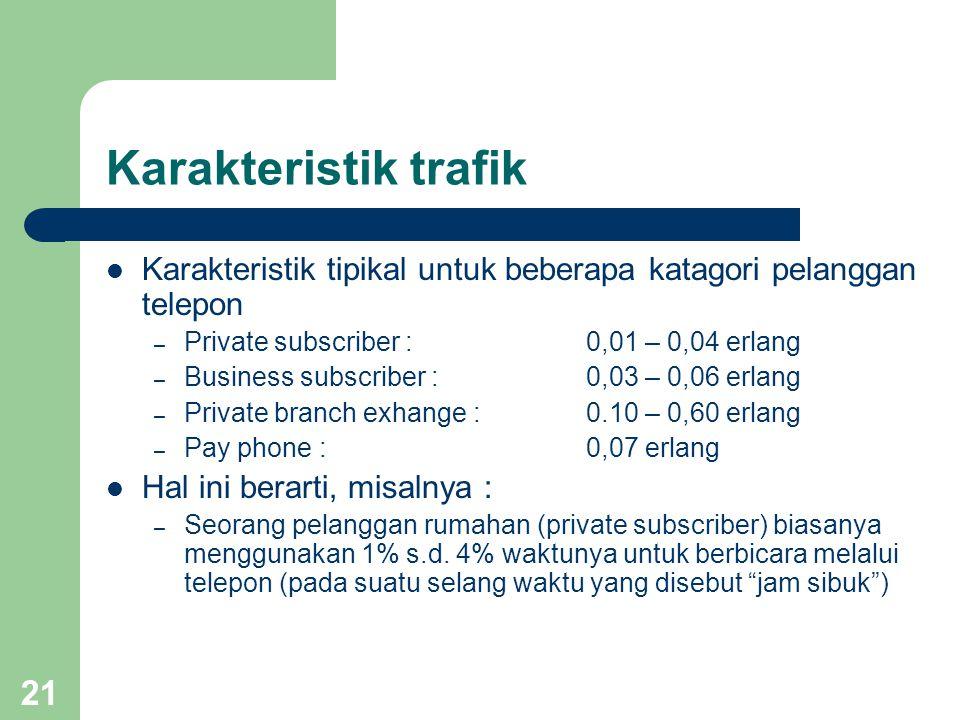 21 Karakteristik trafik Karakteristik tipikal untuk beberapa katagori pelanggan telepon – Private subscriber :0,01 – 0,04 erlang – Business subscriber :0,03 – 0,06 erlang – Private branch exhange :0.10 – 0,60 erlang – Pay phone :0,07 erlang Hal ini berarti, misalnya : – Seorang pelanggan rumahan (private subscriber) biasanya menggunakan 1% s.d.