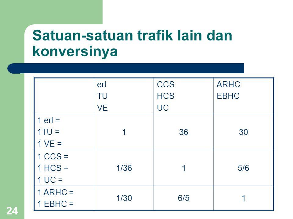 24 Satuan-satuan trafik lain dan konversinya erl TU VE CCS HCS UC ARHC EBHC 1 erl = 1TU = 1 VE = 13630 1 CCS = 1 HCS = 1 UC = 1/3615/6 1 ARHC = 1 EBHC = 1/306/51