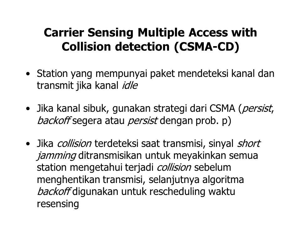 Carrier Sensing Multiple Access with Collision detection (CSMA-CD) Station yang mempunyai paket mendeteksi kanal dan transmit jika kanal idle Jika kan