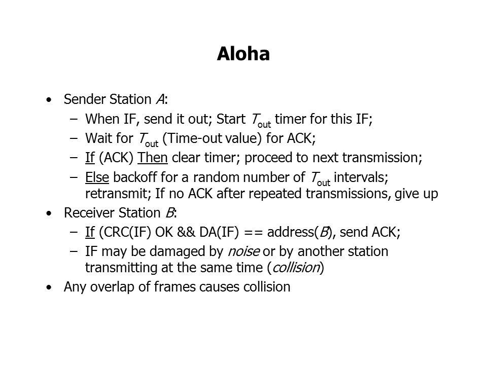Metoda Akses Aloha t t0t0 t 0 -X t 0 +X t 0 +X+2t prop t 0 +X+2t prop  B Time-out Retransmission if necessary First transmission Retransmission Collision S:Success C:Collision I:Idle channel time 1 1 1 12 2 2 333 node 3 node 2 node 1 C S C C C S S E