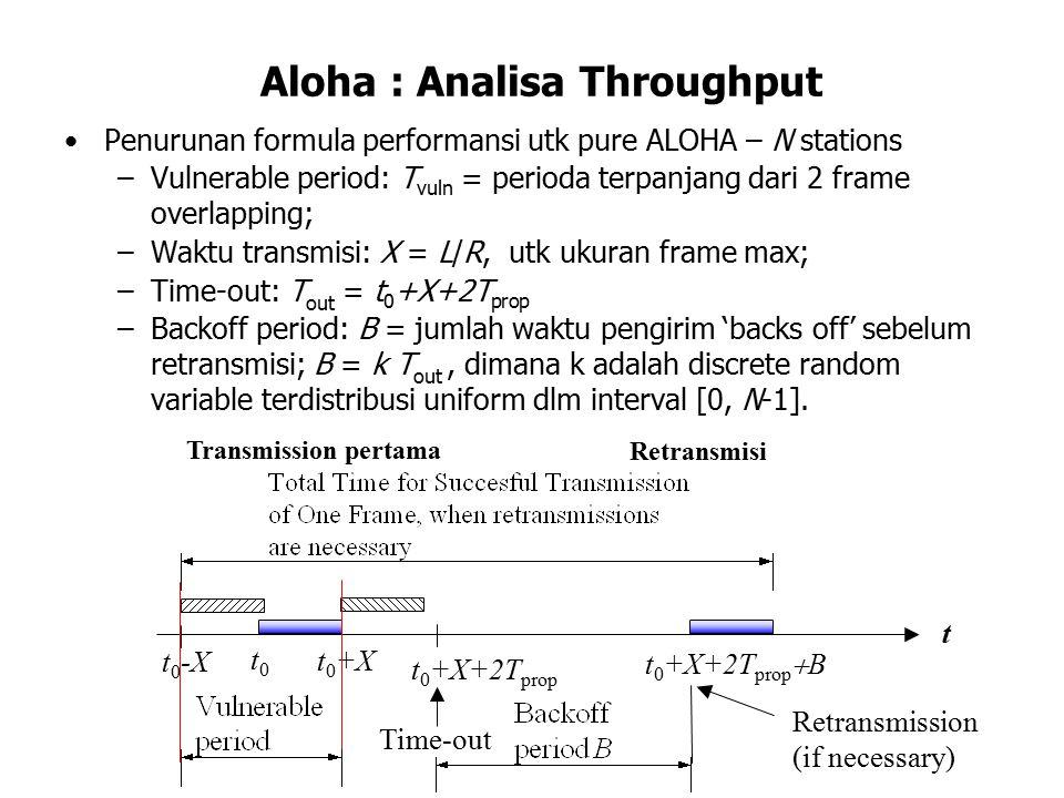Aloha : Analisa Throughput Asumsi paket mempunyai panjang konstan = L bit Bit rate kanal = R Waktu transmisi konstan = X = L/R S = arrival rate dari paket baru ke sistem (dalam unit paket/X detik)  S juga merepresentasikan throughput dari sistem G = total arrival rate (kedatangan baru + retransmisi)  total load Asumsi penyederhanaan (Abramson) : agregat arrival process mempunyai distribusi Poisson dengan jumlah kedatangan rata-rata = G kedatangan/X detik