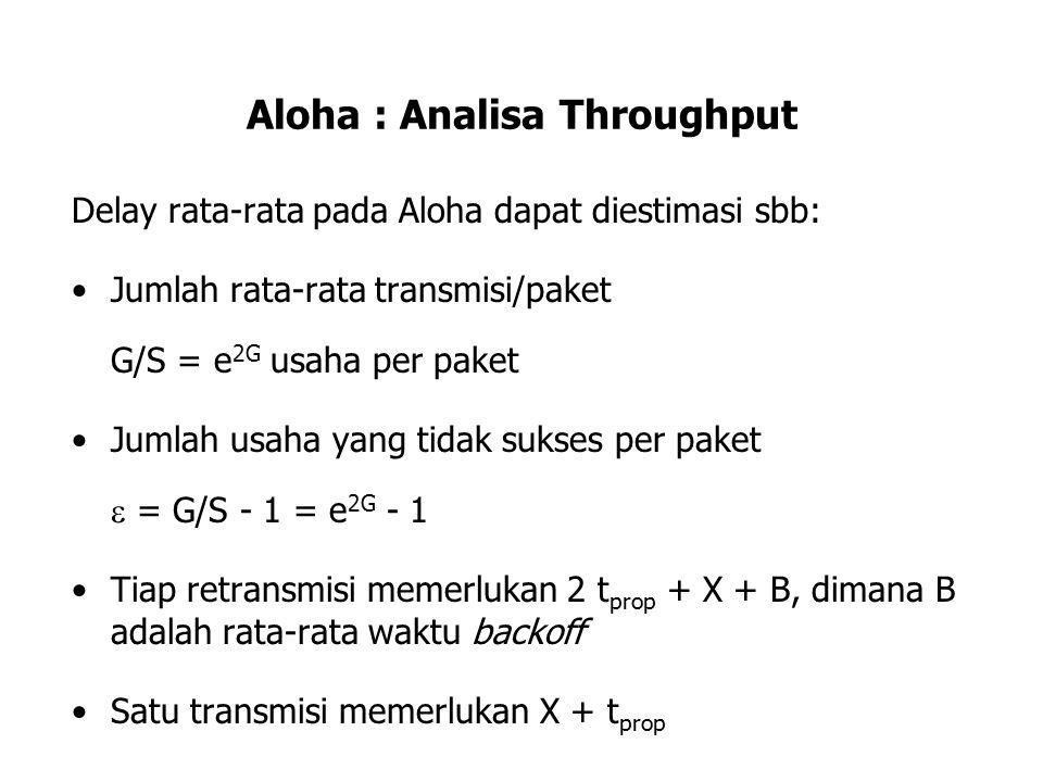 Aloha : Analisa Throughput Waktu transmisi paket rata-rata : E[T aloha ] = X + t prop + (e 2G - 1)(X + 2t prop + B) Jika delay dinyatakan dalam X: E[T aloha ]/X = 1 + a + (e 2G - 1)(1 + 2a + B), a = t prop /X Jika waktu backoff didistribusikan secara uniform antara 1 dan K waktu transmisi paket, maka B = (K + 1)/2