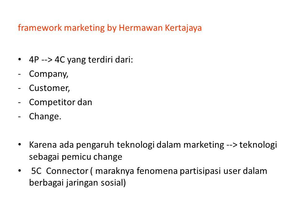 framework marketing by Hermawan Kertajaya 4P --> 4C yang terdiri dari: -Company, -Customer, -Competitor dan -Change. Karena ada pengaruh teknologi dal