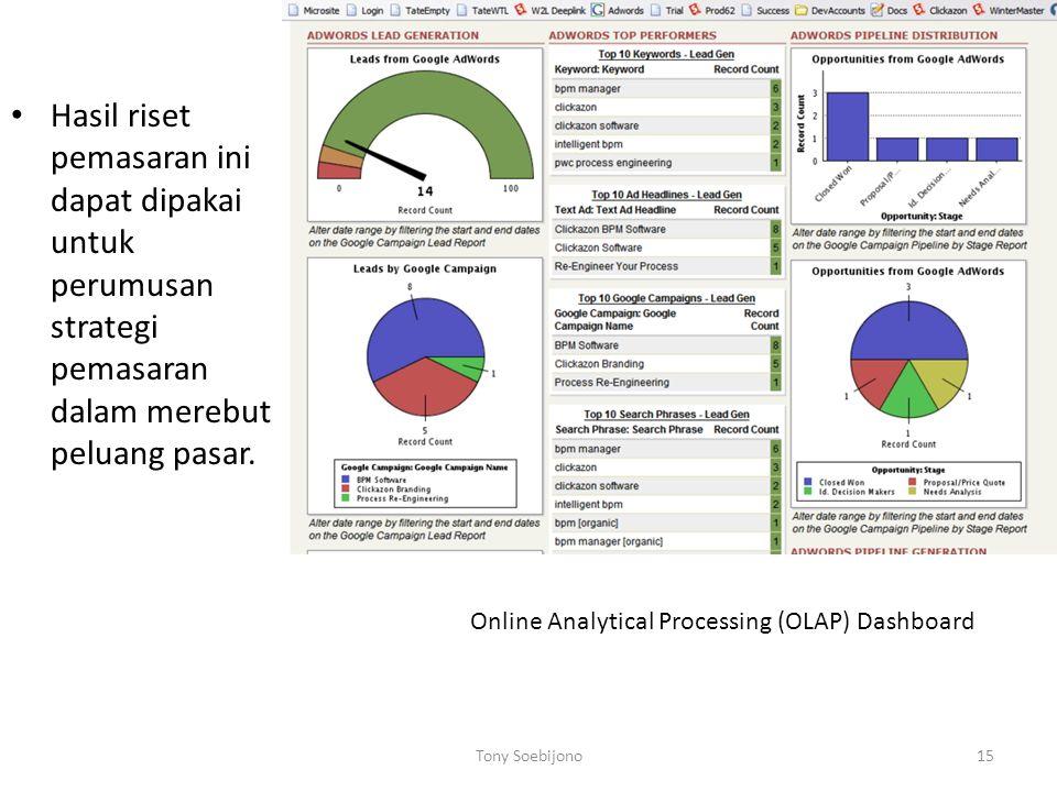 Online Analytical Processing (OLAP) Dashboard Hasil riset pemasaran ini dapat dipakai untuk perumusan strategi pemasaran dalam merebut peluang pasar.