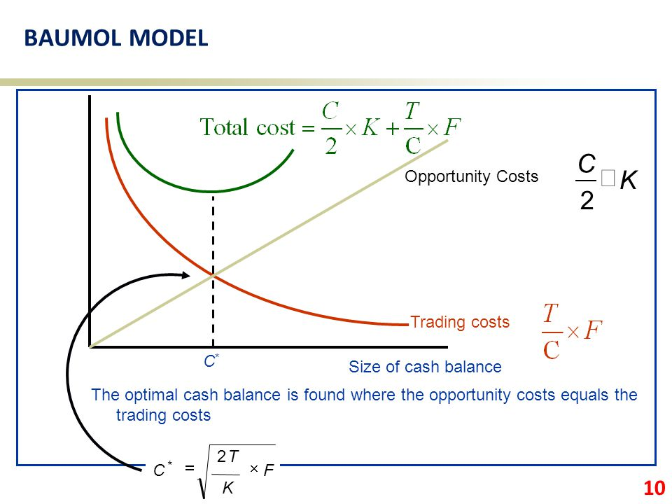 10 BAUMOL MODEL C*C* Size of cash balance Trading costs The optimal cash balance is found where the opportunity costs equals the trading costs F K T C