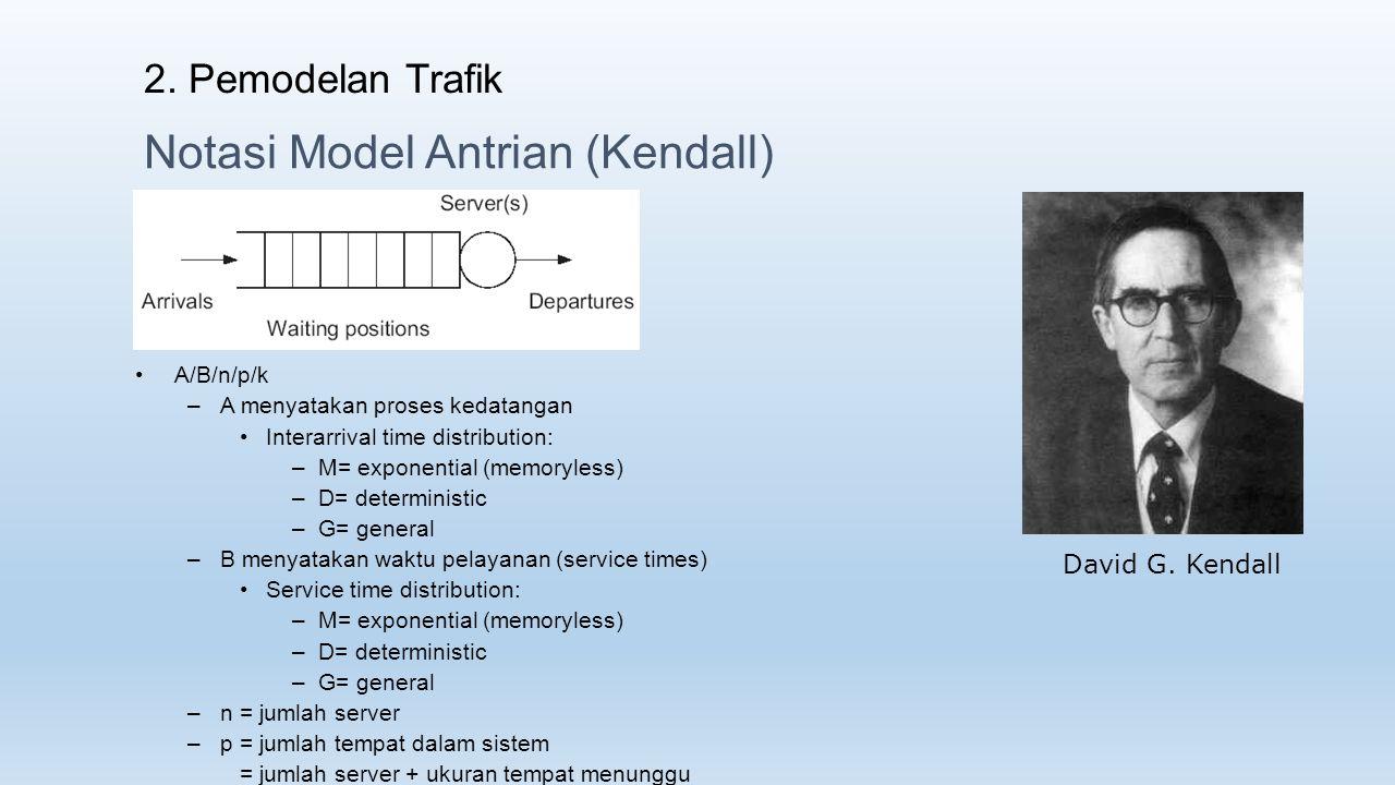 2. Pemodelan Trafik Notasi Model Antrian (Kendall) A/B/n/p/k –A menyatakan proses kedatangan Interarrival time distribution: –M= exponential (memoryle