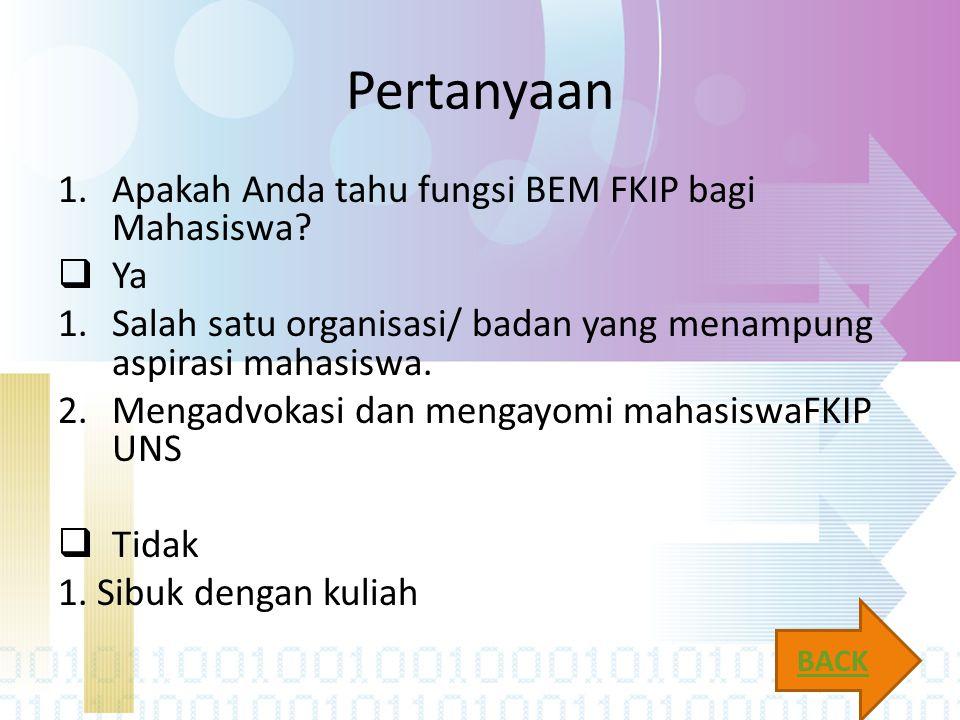 Pertanyaan 1.Apakah Anda tahu fungsi BEM FKIP bagi Mahasiswa?  Ya 1.Salah satu organisasi/ badan yang menampung aspirasi mahasiswa. 2.Mengadvokasi da