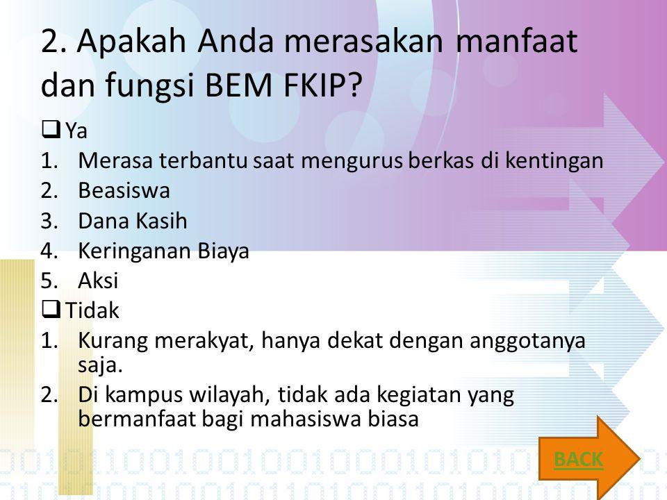 2. Apakah Anda merasakan manfaat dan fungsi BEM FKIP.