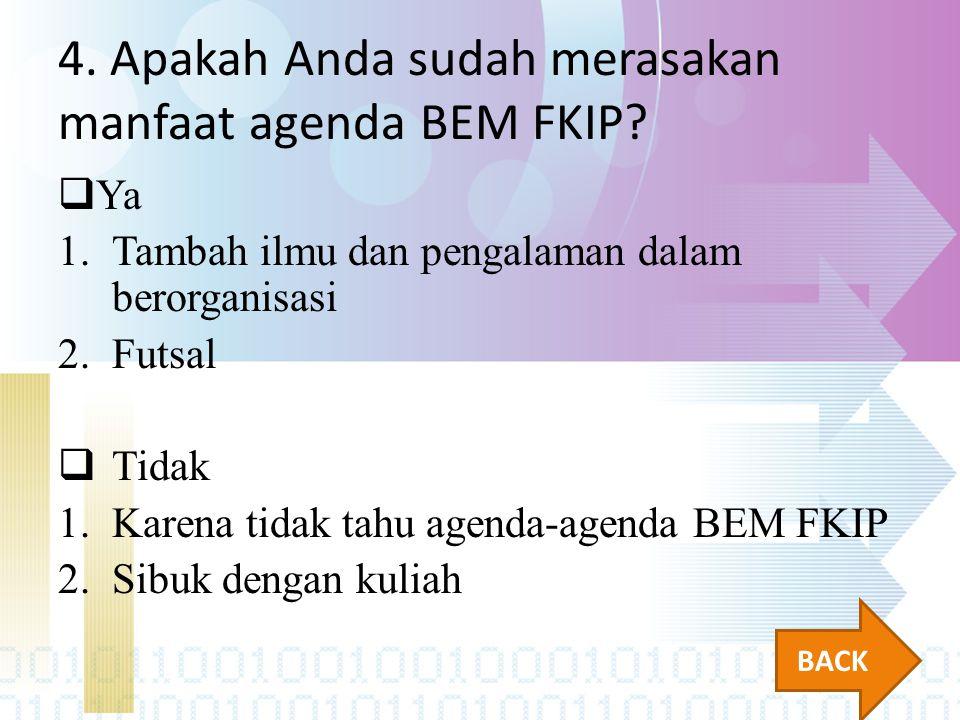 4. Apakah Anda sudah merasakan manfaat agenda BEM FKIP.