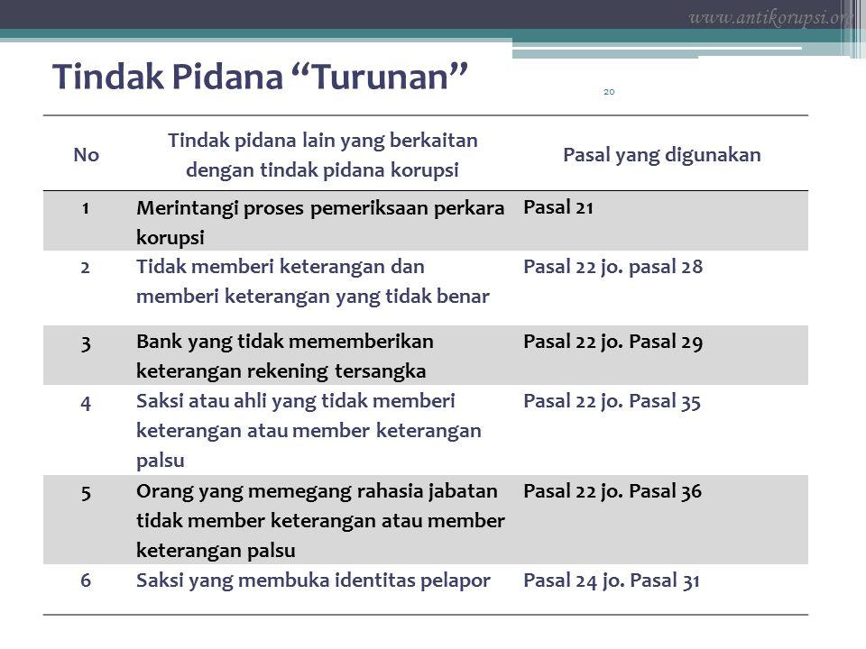 Tindak Pidana Turunan 20 No Tindak pidana lain yang berkaitan dengan tindak pidana korupsi Pasal yang digunakan 1 Merintangi proses pemeriksaan perkara korupsi Pasal 21 2 Tidak memberi keterangan dan memberi keterangan yang tidak benar Pasal 22 jo.