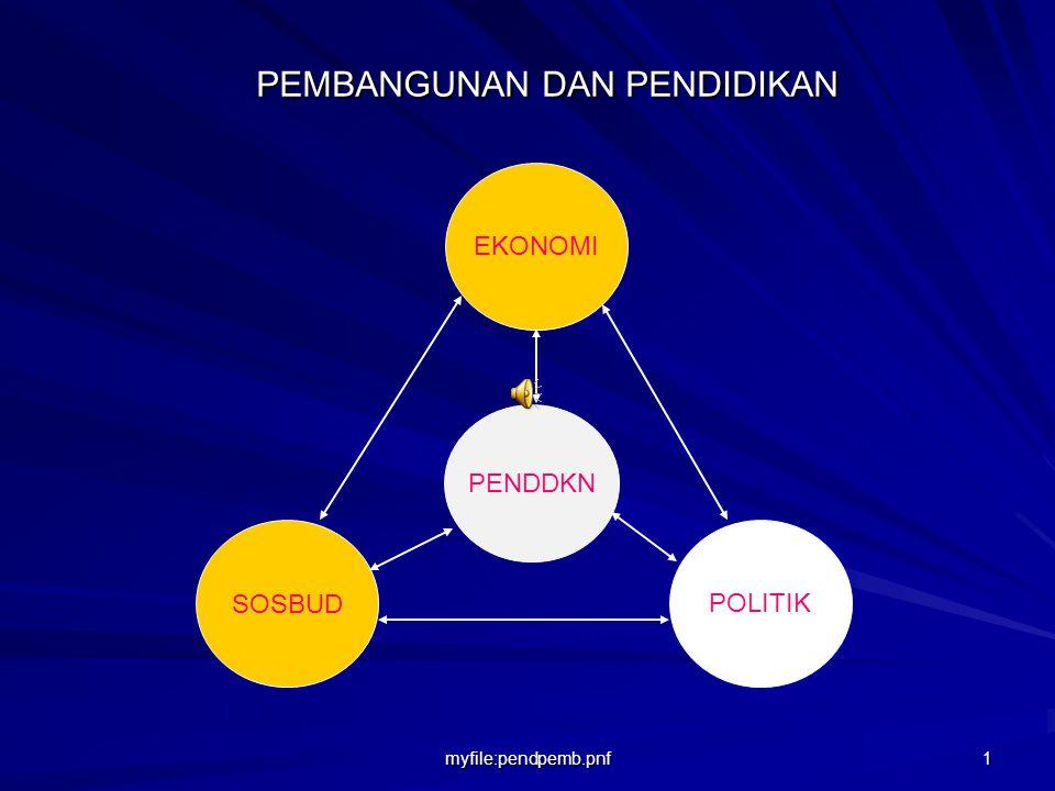 myfile:pendpemb.pnf 11 Fungsi Politik Institusi Pendidikan 3.Orientasi dasar politik  pembentukan kader yg kredibel dan legitemat/sah.
