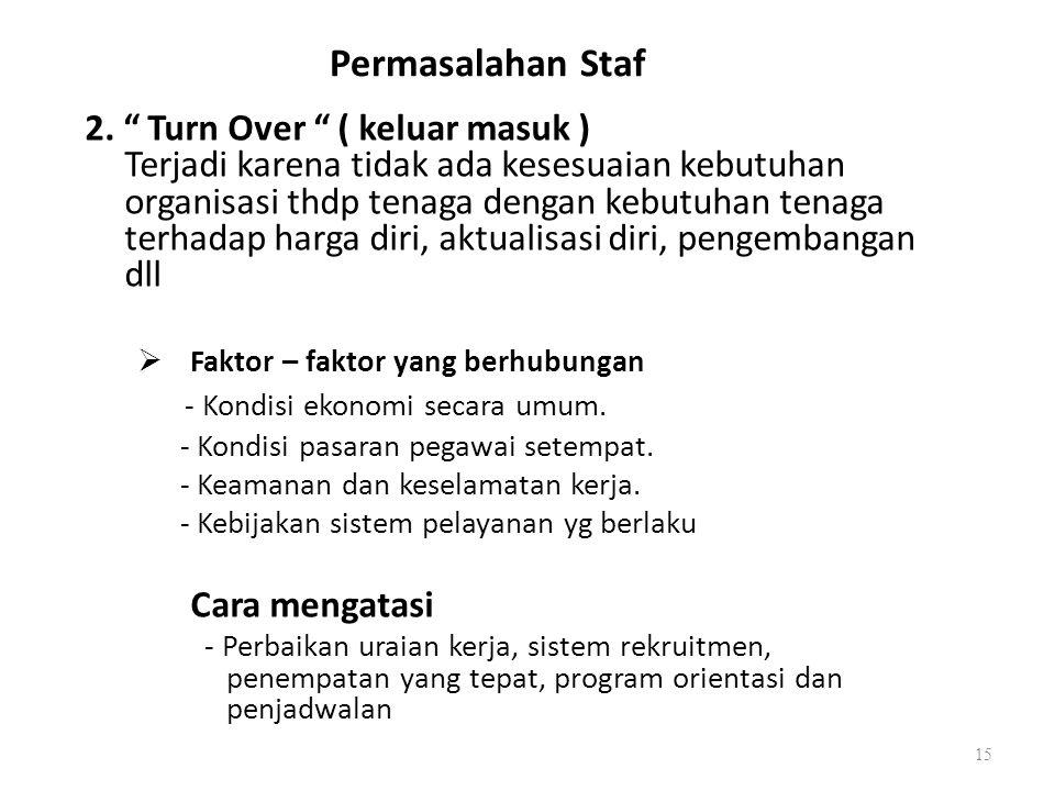 Permasalahan Staf 2.