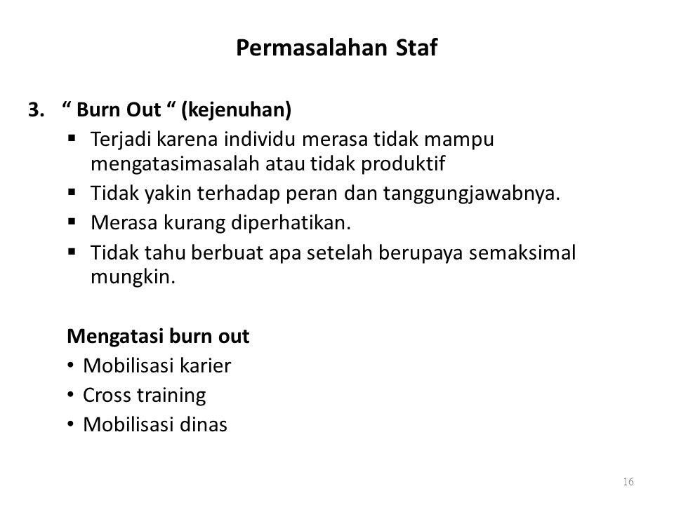 Permasalahan Staf 3. Burn Out (kejenuhan)  Terjadi karena individu merasa tidak mampu mengatasimasalah atau tidak produktif  Tidak yakin terhadap peran dan tanggungjawabnya.
