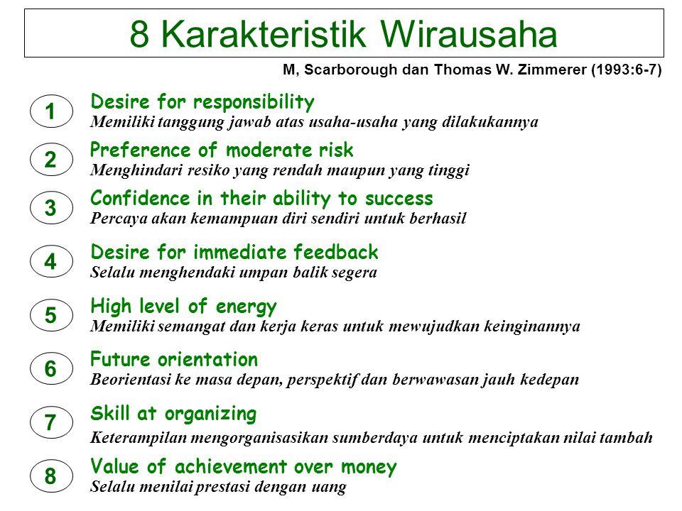 M, Scarborough dan Thomas W. Zimmerer (1993:6-7) 8 Karakteristik Wirausaha Desire for responsibility Memiliki tanggung jawab atas usaha-usaha yang dil