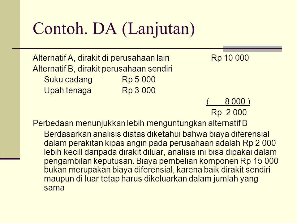 Contoh. DA (Lanjutan) Alternatif A, dirakit di perusahaan lain Rp 10 000 Alternatif B, dirakit perusahaan sendiri Suku cadang Rp 5 000 Upah tenagaRp 3