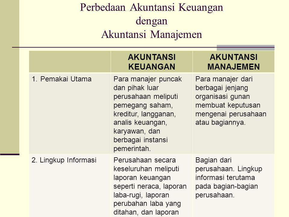 Perbedaan Akuntansi Keuangan dengan Akuntansi Manajemen AKUNTANSI KEUANGAN AKUNTANSI MANAJEMEN 1.Pemakai UtamaPara manajer puncak dan pihak luar perus