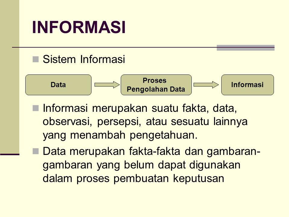 INFORMASI Sistem Informasi Informasi merupakan suatu fakta, data, observasi, persepsi, atau sesuatu lainnya yang menambah pengetahuan. Data merupakan