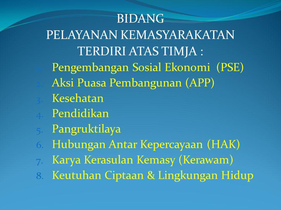 BIDANG PELAYANAN KEMASYARAKATAN TERDIRI ATAS TIMJA : 1. Pengembangan Sosial Ekonomi (PSE) 2. Aksi Puasa Pembangunan (APP) 3. Kesehatan 4. Pendidikan 5
