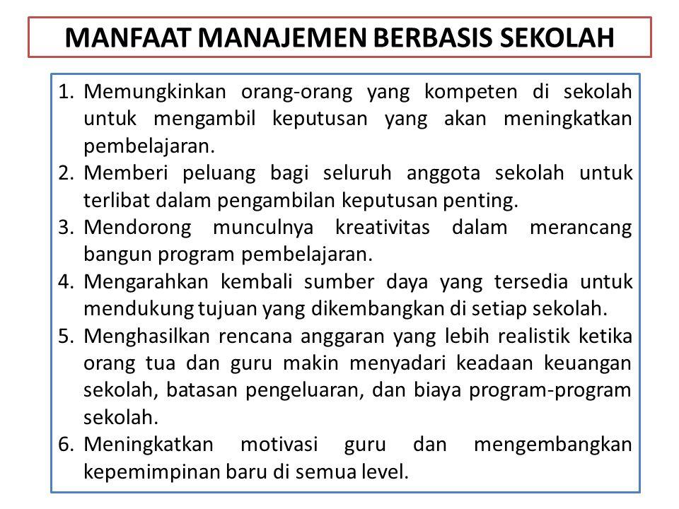 1.Memungkinkan orang-orang yang kompeten di sekolah untuk mengambil keputusan yang akan meningkatkan pembelajaran. 2.Memberi peluang bagi seluruh angg