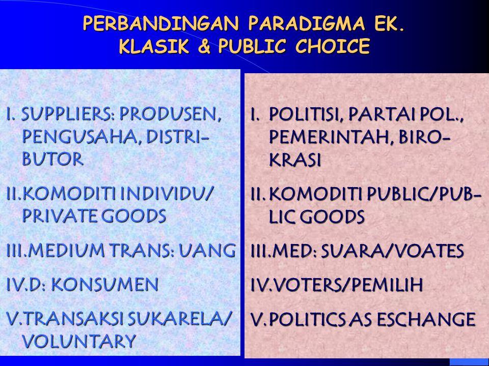 Gambar 5.1. Perbandingan Paradigma Ekonomi Klasik dan Public Choice