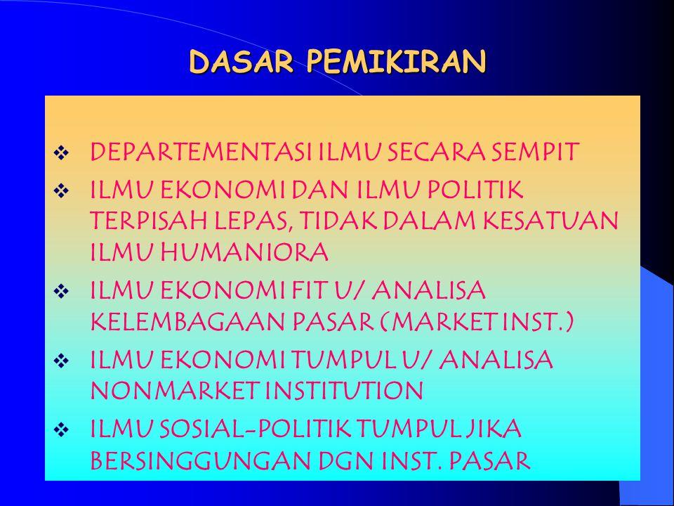 Oleh Didik Rachbini TEORI PUBLIC CHOICE (PILIHAN PUBLIK)